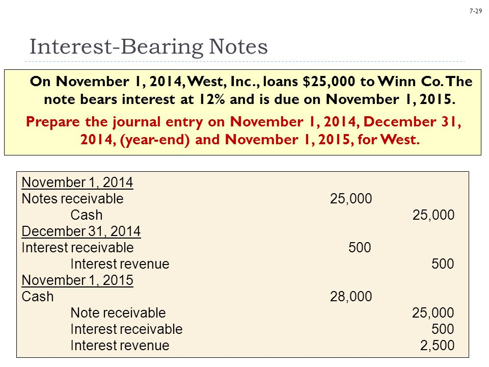 7-29 Interest-Bearing Notes On November 1, 2014, West, Inc., loans $25,000 to Winn Co. The note bears interest at 12% and is due on November 1, 2015.