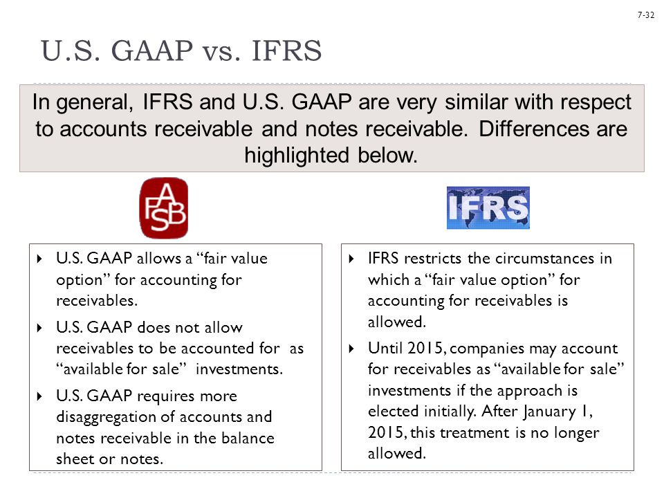 "7-32 U.S. GAAP vs. IFRS  U.S. GAAP allows a ""fair value option"" for accounting for receivables.  U.S. GAAP does not allow receivables to be accounte"