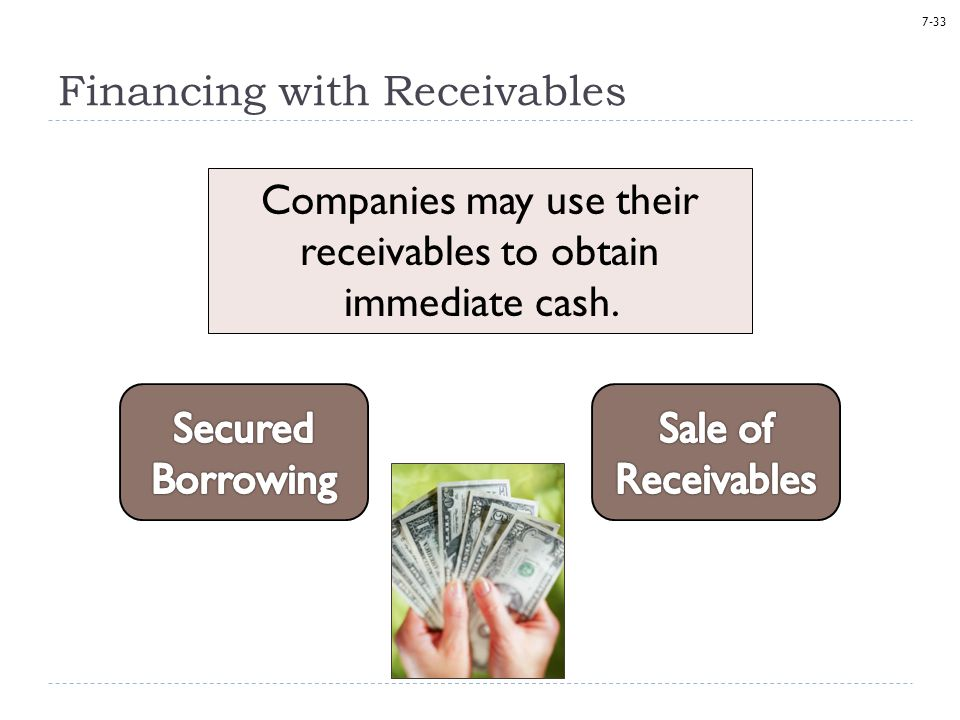 7-33 Financing with Receivables Companies may use their receivables to obtain immediate cash.
