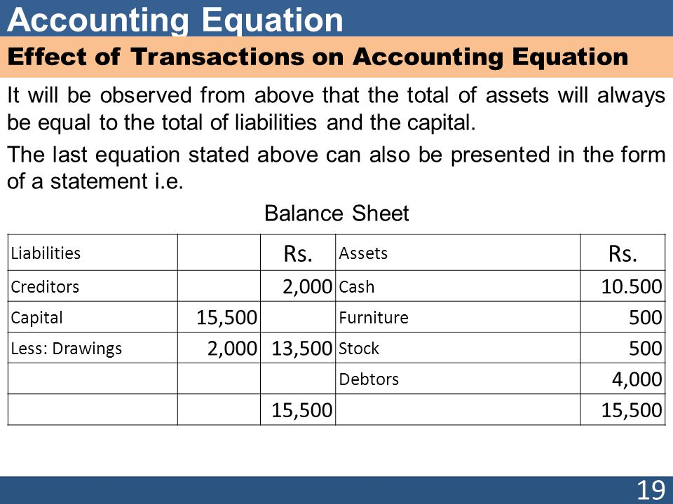 Accounting Equation Effect of Transactions on Accounting Equation It will be observed from above that the total of assets will always be equal to the total of liabilities and the capital.