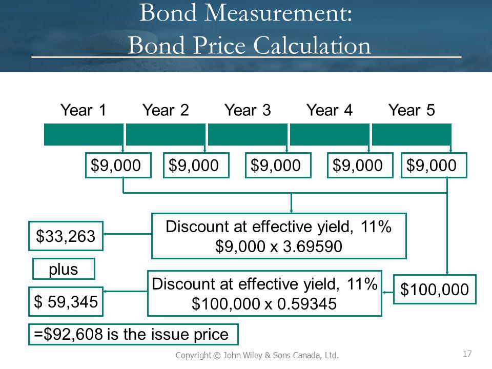 17 Copyright © John Wiley & Sons Canada, Ltd. Bond Measurement: Bond Price Calculation 17 Discount at effective yield, 11% $9,000 x 3.69590 $33,263 Ye