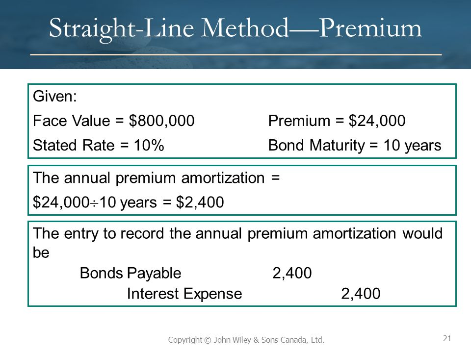 21 Copyright © John Wiley & Sons Canada, Ltd. Straight-Line Method—Premium 21 Given: Face Value = $800,000 Premium = $24,000 Stated Rate = 10% Bond Ma