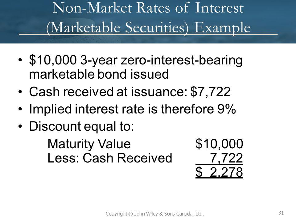 31 Copyright © John Wiley & Sons Canada, Ltd. Non-Market Rates of Interest (Marketable Securities) Example $10,000 3-year zero-interest-bearing market