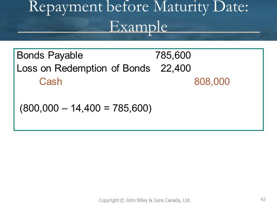 42 Copyright © John Wiley & Sons Canada, Ltd. Repayment before Maturity Date: Example Bonds Payable785,600 Loss on Redemption of Bonds 22,400 Cash 808