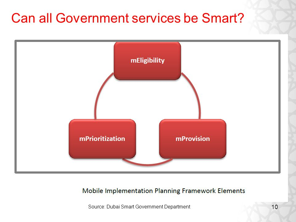 10 Can all Government services be Smart Source: Dubai Smart Government Department