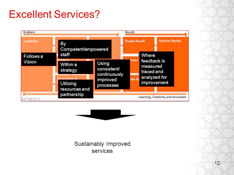 12 Excellent Services.