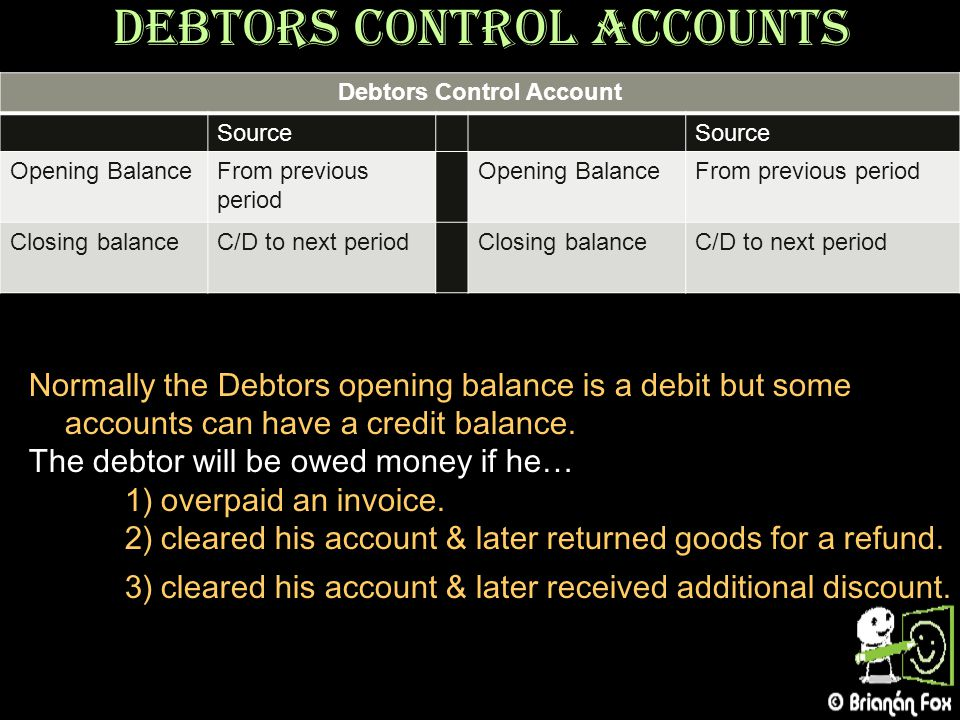 Debtors Control Accounts Debtors Control Account Source Opening BalanceFrom previous period Opening BalanceFrom previous period Closing balanceC/D to