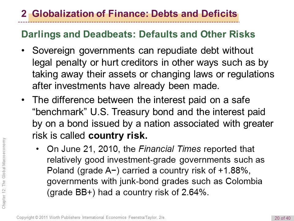 20 of 40 Copyright © 2011 Worth Publishers· International Economics· Feenstra/Taylor, 2/e.