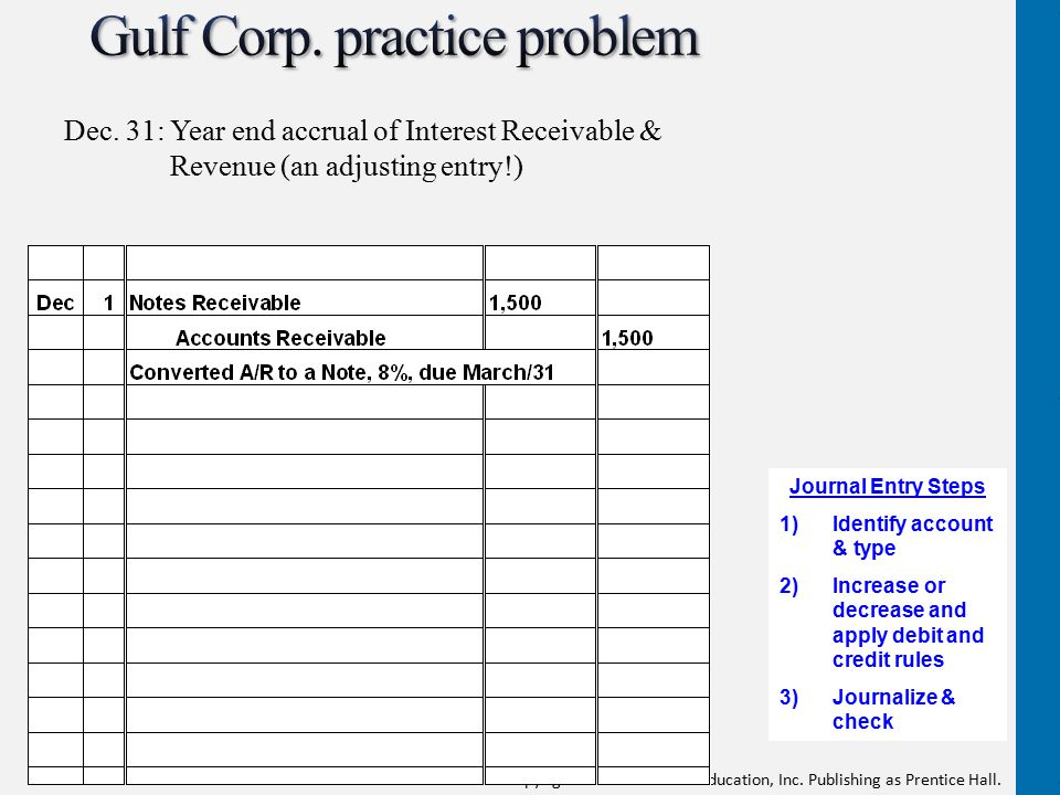 Copyright © 2012 Pearson Education, Inc. Publishing as Prentice Hall. Dec. 31:Year end accrual of Interest Receivable & Revenue (an adjusting entry!)