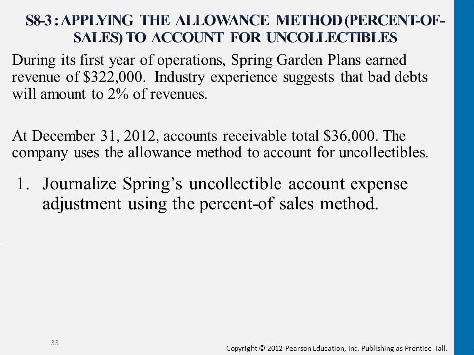 During its first year of operations, Spring Garden Plans earned revenue of $322,000. Industry experience suggests that bad debts will amount to 2% of