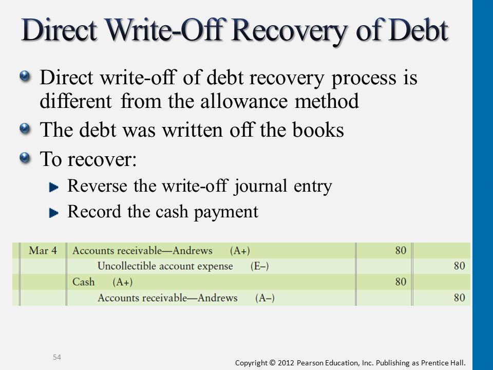 Copyright © 2012 Pearson Education, Inc. Publishing as Prentice Hall. Direct write-off of debt recovery process is different from the allowance method