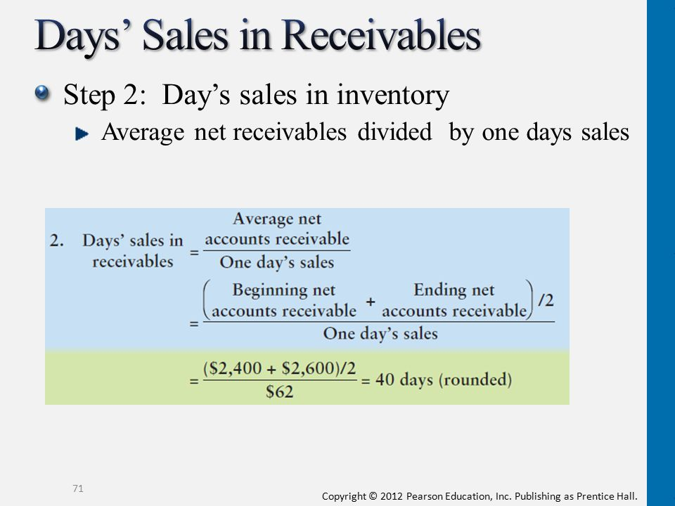 Copyright © 2012 Pearson Education, Inc. Publishing as Prentice Hall. Step 2: Day's sales in inventory Average net receivables divided by one days sal