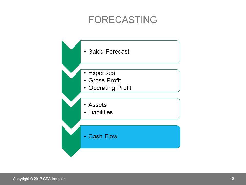 FORECASTING Copyright © 2013 CFA Institute 10 Sales Forecast Expenses Gross Profit Operating Profit Assets Liabilities Cash Flow