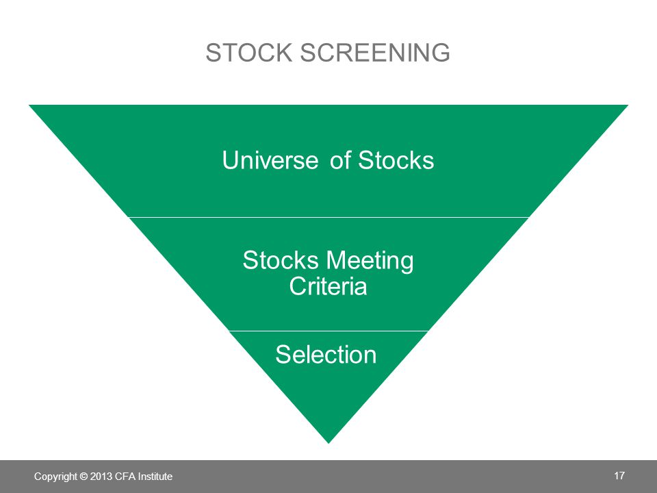 STOCK SCREENING Universe of Stocks Stocks Meeting Criteria Copyright © 2013 CFA Institute 17 Selection