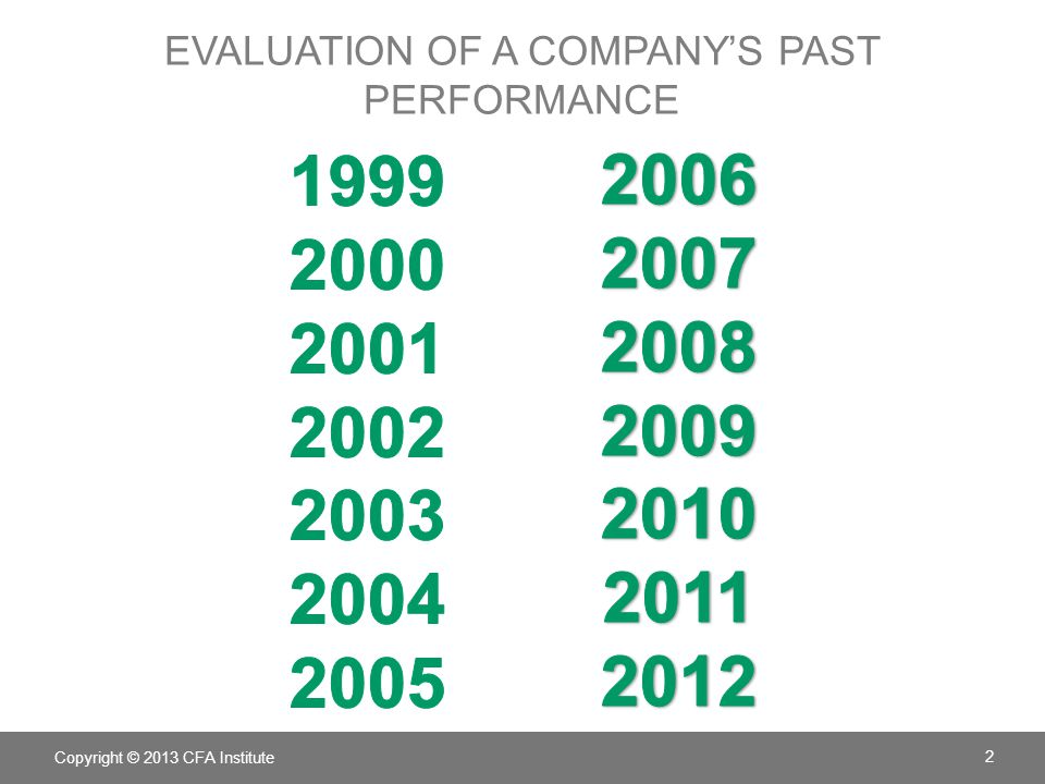 EVALUATION OF A COMPANY'S PAST PERFORMANCE Copyright © 2013 CFA Institute 2