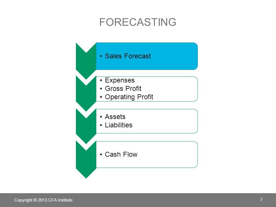 FORECASTING Copyright © 2013 CFA Institute 7 Sales Forecast Expenses Gross Profit Operating Profit Assets Liabilities Cash Flow