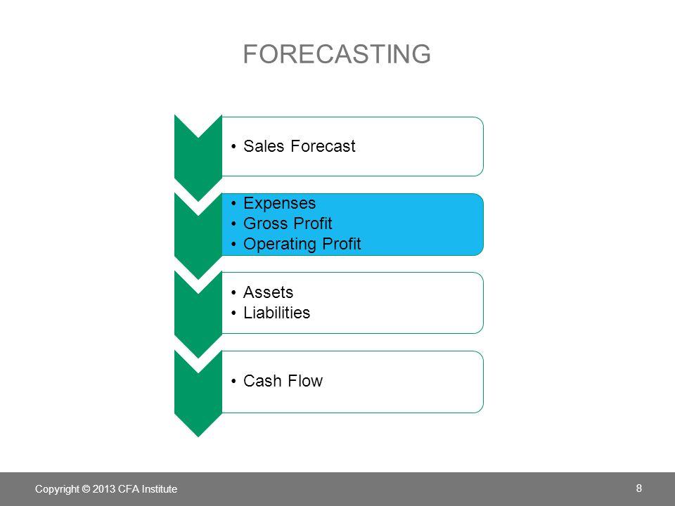 FORECASTING Copyright © 2013 CFA Institute 8 Sales Forecast Expenses Gross Profit Operating Profit Assets Liabilities Cash Flow