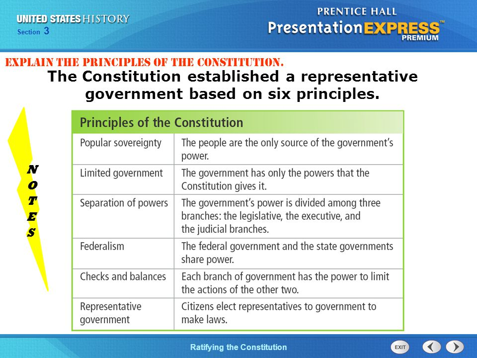 Chapter 25 Section 1 The Cold War Begins Section 3 Ratifying the Constitution The Constitution established a representative government based on six principles.
