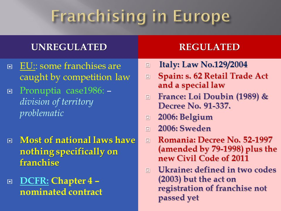UNREGULATEDREGULATED  EU:: some franchises are caught by competition law  Pronuptia case1986: – division of territory problematic  Most of national laws have nothing specifically on franchise  DCFR: Chapter 4 – nominated contract  Italy: Law No.129/2004  Spain: s.
