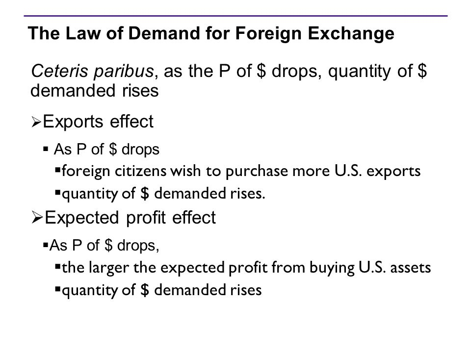 Purchasing Power Parity Suppose $1 = 2 francs, price of gold=$500 in U.S.