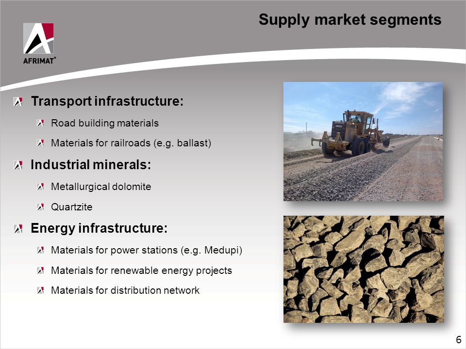 Supply market segments (cont'd) Building materials: Affordable housing (Government funded) Commercial building Residential (Privately funded) Agriculture: Agricultural lime Drainage stone Paving 7