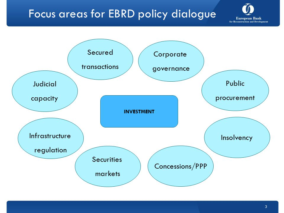 EBRD Approach to Insolvency 4 The EBRD virtuous circle of legal reform STANDARD SETTING Preparing and promoting international standards of best practice STANDARD SETTING Preparing and promoting international standards of best practice ASSESSMENT WORK Assessing quality and effectiveness of legal systems ASSESSMENT WORK Assessing quality and effectiveness of legal systems OUTREACH Disseminating the experience gained so as to stimulate future reforms OUTREACH COUNTRY PROJECTS Providing technical cooperation to countries of operations COUNTRY PROJECTS Providing technical cooperation to countries of operations