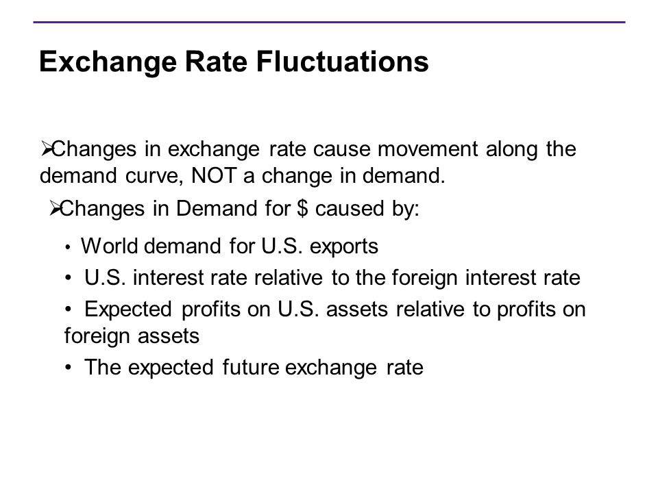 Exchange Rate Fluctuations  Changes in exchange rate cause movement along the demand curve, NOT a change in demand.  Changes in Demand for $ caused