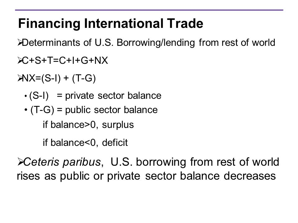 Financing International Trade  Determinants of U.S. Borrowing/lending from rest of world  C+S+T=C+I+G+NX  NX=(S-I) + (T-G) (S-I) = private sector b