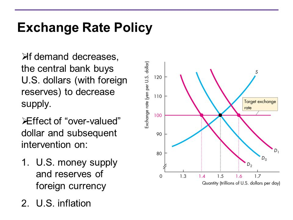 "Exchange Rate Policy  If demand decreases, the central bank buys U.S. dollars (with foreign reserves) to decrease supply.  Effect of ""over-valued"" d"