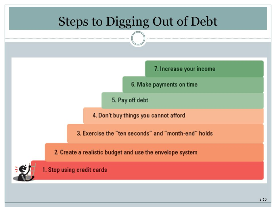 8-10 Steps to Digging Out of Debt