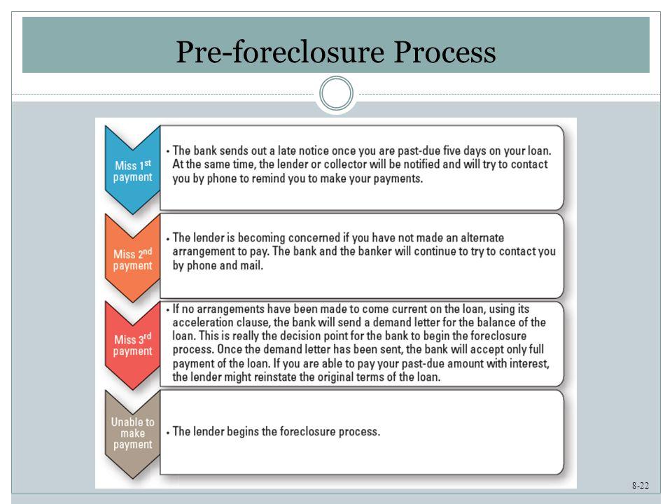 8-22 Pre-foreclosure Process