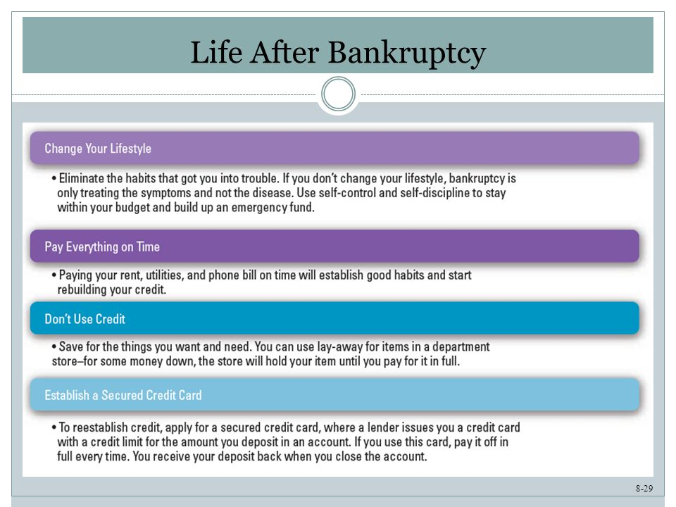 8-29 Life After Bankruptcy
