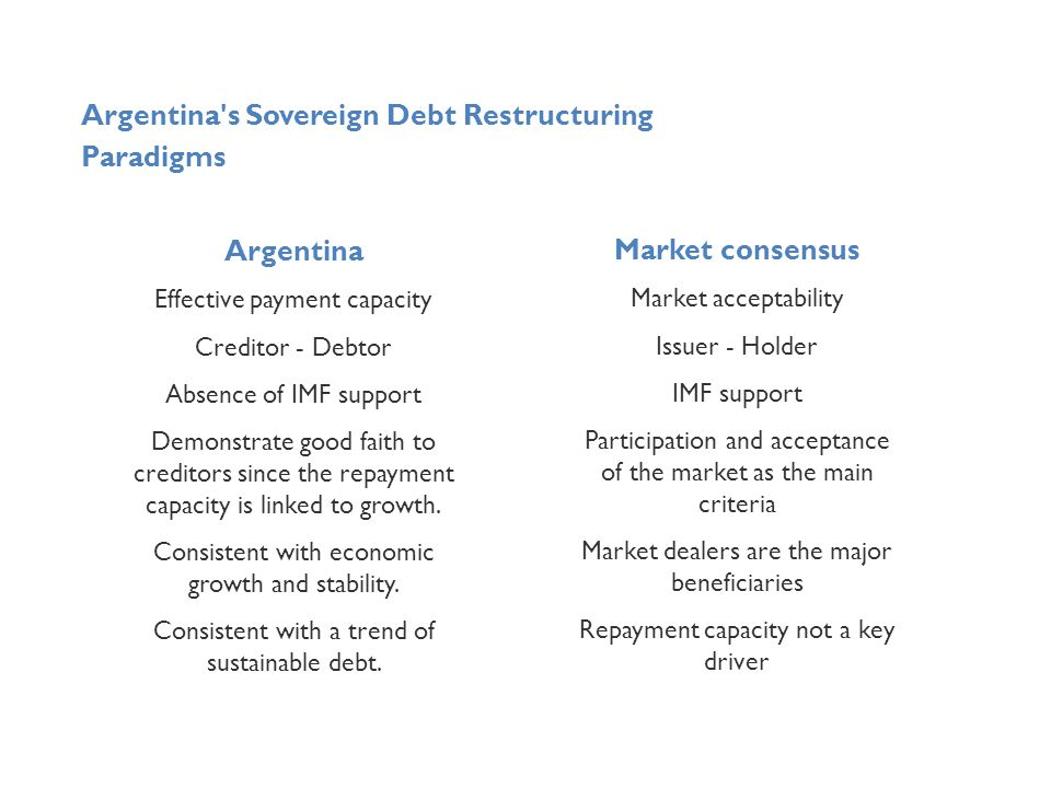 Argentina s Sovereign Debt Restructuring Paradigms Argentina Effective payment capacity Creditor - Debtor Absence of IMF support Demonstrate good faith to creditors since the repayment capacity is linked to growth.