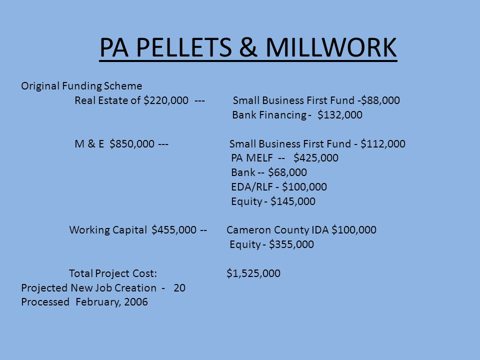 PA PELLETS & MILLWORK Original Funding Scheme Real Estate of $220,000 --- Small Business First Fund -$88,000 Bank Financing - $132,000 M & E $850,000 --- Small Business First Fund - $112,000 PA MELF -- $425,000 Bank -- $68,000 EDA/RLF - $100,000 Equity - $145,000 Working Capital $455,000 -- Cameron County IDA $100,000 Equity - $355,000 Total Project Cost: $1,525,000 Projected New Job Creation - 20 Processed February, 2006