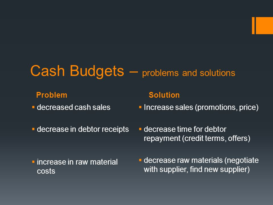 ProblemSolution Cash Budgets – problems and solutions  decreased cash sales  decrease in debtor receipts  increase in raw material costs  Increase