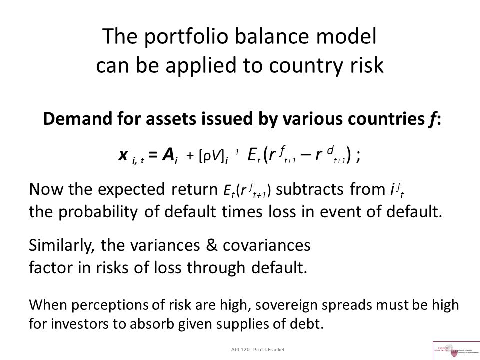 The portfolio balance model can be applied to country risk Demand for assets issued by various countries f: x i, t = A i + [ρV] i -1 E t (r f t+1 – r