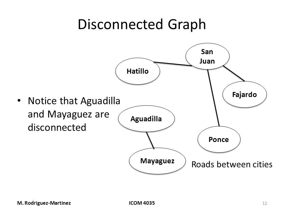Disconnected Graph Notice that Aguadilla and Mayaguez are disconnected M. Rodriguez-MartinezICOM 4035 12 San Juan Ponce Hatillo Fajardo Mayaguez Aguad