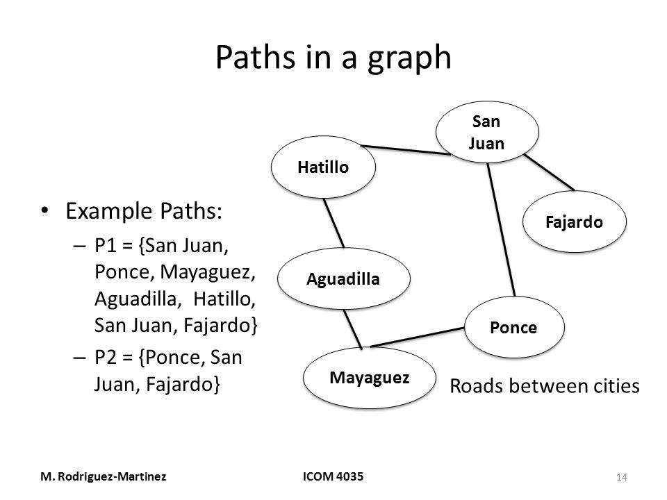 Paths in a graph Example Paths: – P1 = {San Juan, Ponce, Mayaguez, Aguadilla, Hatillo, San Juan, Fajardo} – P2 = {Ponce, San Juan, Fajardo} M. Rodrigu