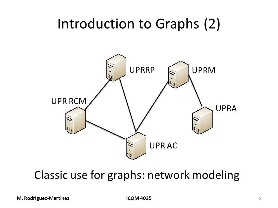 Introduction to Graphs (2) M. Rodriguez-MartinezICOM 4035 8 UPRM UPR AC UPRRP UPR RCM UPRA Classic use for graphs: network modeling