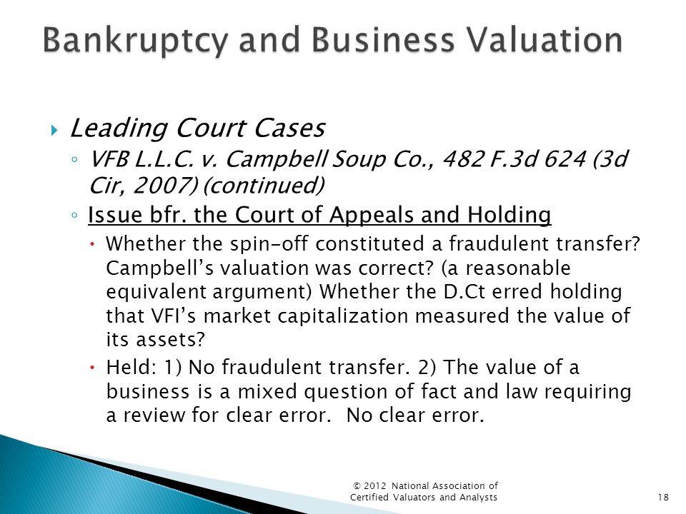  Leading Court Cases ◦ VFB L.L.C. v.
