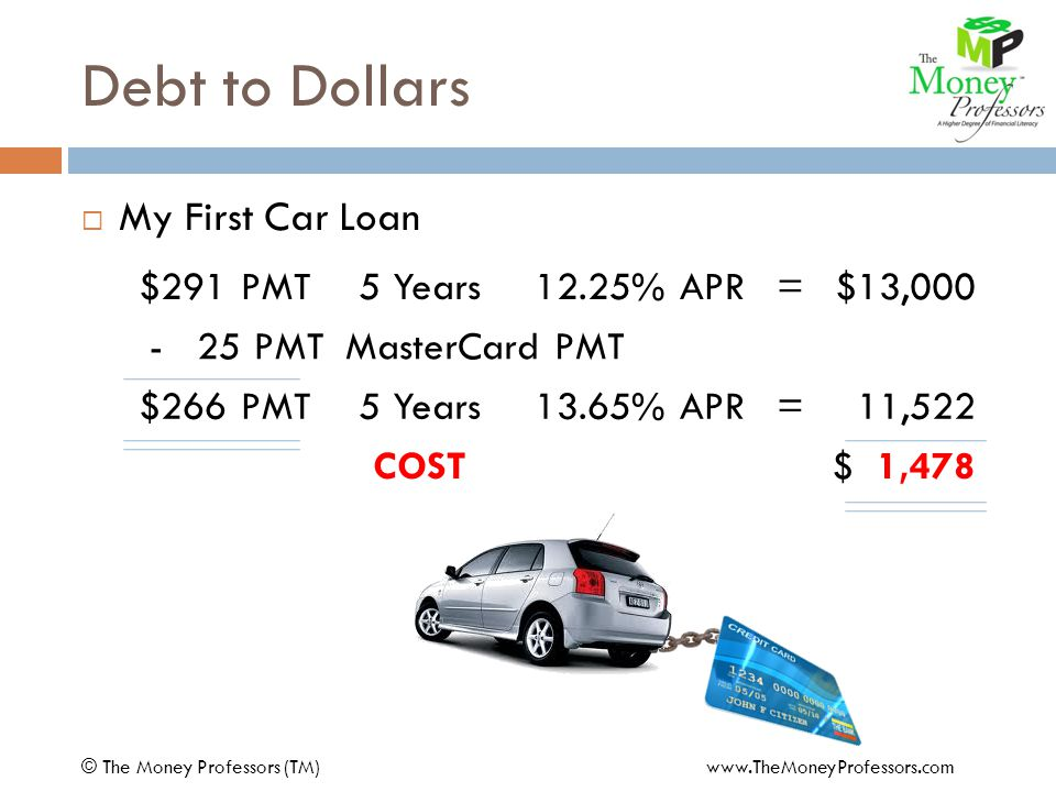 Defeating Debt  Pay off your first debt faster  Now you can add the previous payment to the next debt  Don't get discouraged…look for the tipping point © The Money Professors (TM) www.TheMoneyProfessors.com