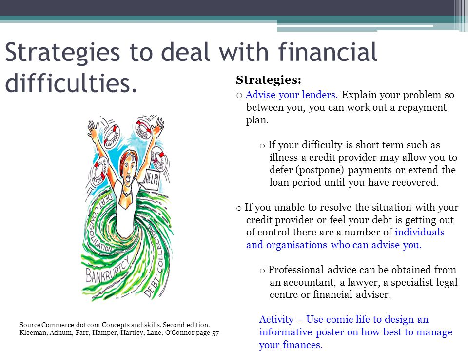 Strategies to deal with financial difficulties. Source Commerce dot com Concepts and skills. Second edition. Kleeman, Adnum, Farr, Hamper, Hartley, La