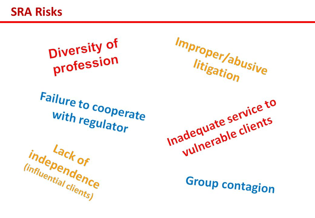 Exercise B: Financial management good practice Tasks 1 & 2 (see Workbook p.5-7)