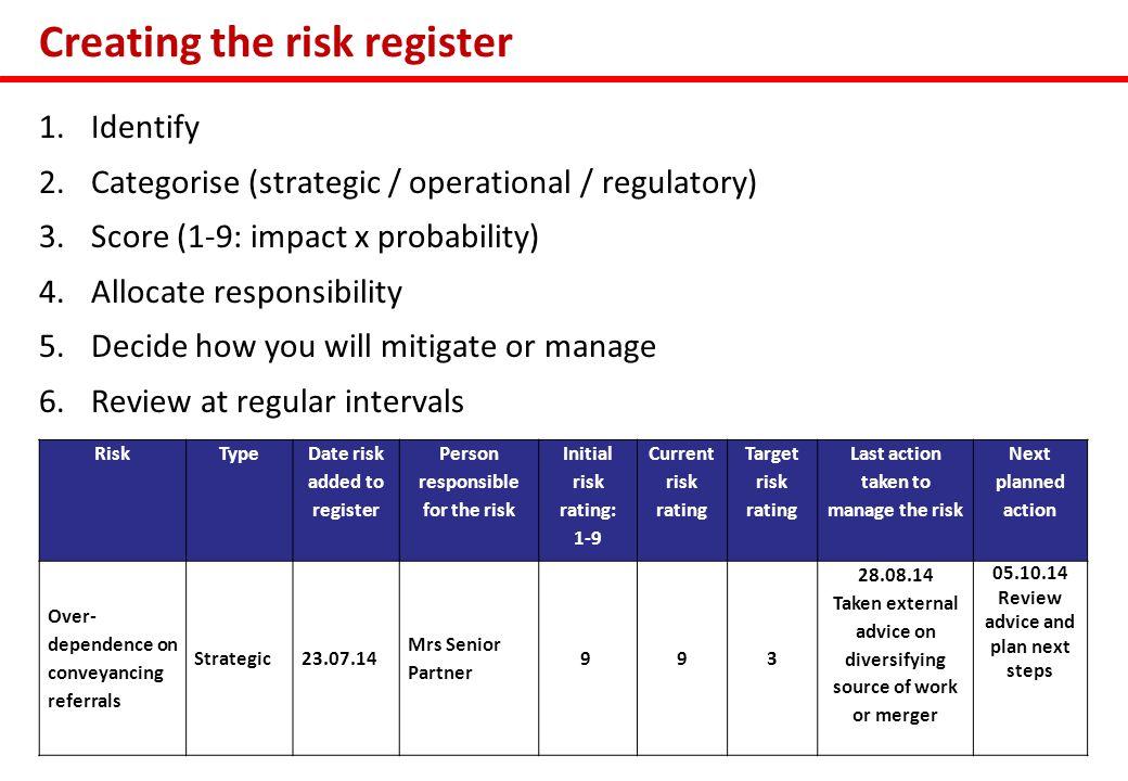 Exercise A: Risk register Task 1-3 (see Workbook p.1-4)