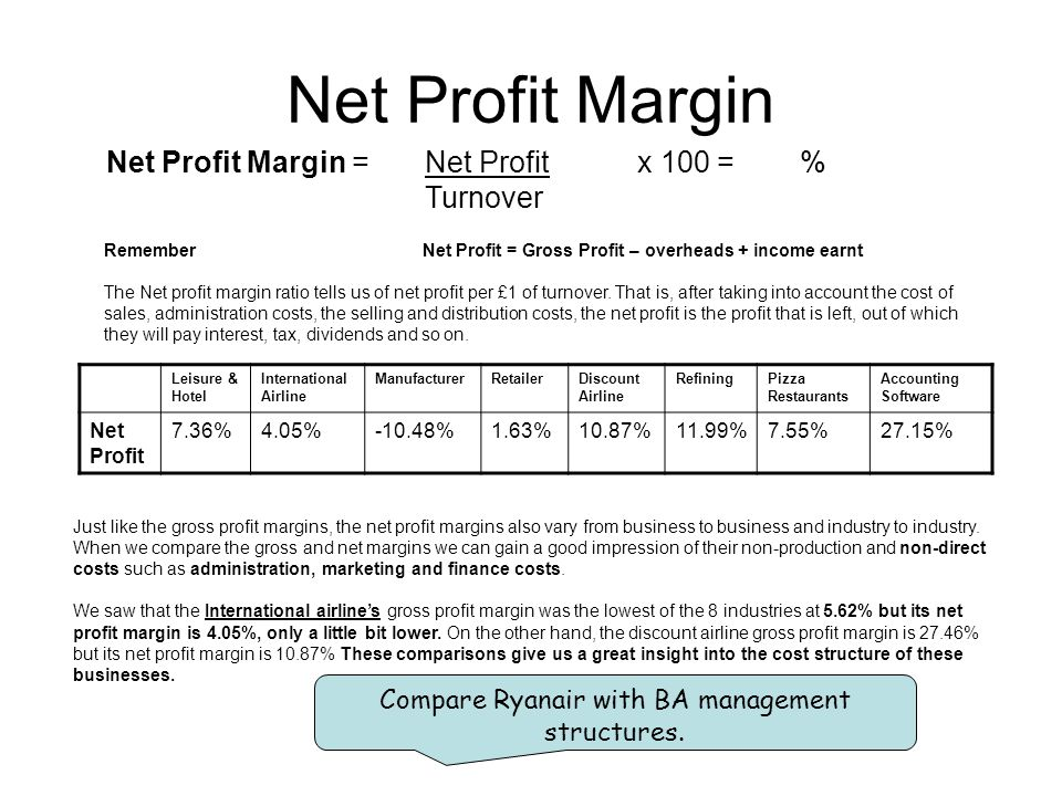 Net Profit Margin Net Profit Margin = Net Profitx 100 = % Turnover Remember Net Profit = Gross Profit – overheads + income earnt The Net profit margin
