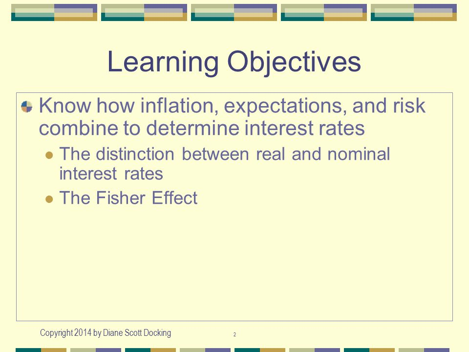 Copyright 2014 by Diane Scott Docking 2 Learning Objectives Know how inflation, expectations, and risk combine to determine interest rates The distinc