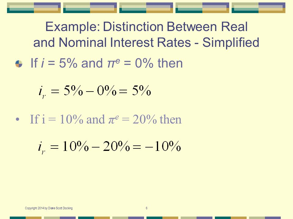 Copyright 2014 by Diane Scott Docking6 Example: Distinction Between Real and Nominal Interest Rates - Simplified If i = 5% and π e = 0% then If i = 10% and π e = 20% then