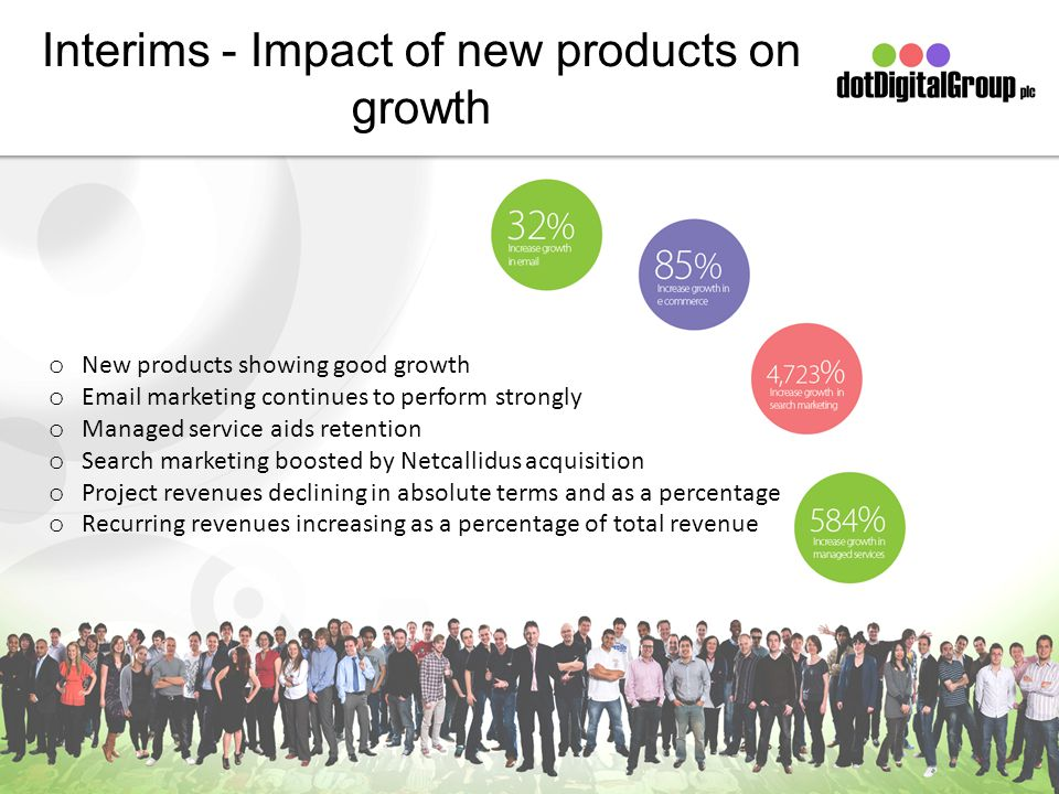 Interims - Impact of new products on growth o New products showing good growth o Email marketing continues to perform strongly o Managed service aids retention o Search marketing boosted by Netcallidus acquisition o Project revenues declining in absolute terms and as a percentage o Recurring revenues increasing as a percentage of total revenue