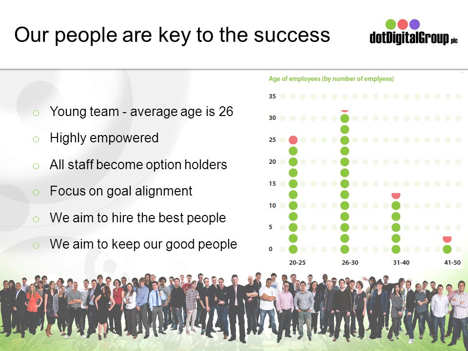 Our people are key to the success o Young team - average age is 26 o Highly empowered o All staff become option holders o Focus on goal alignment o We aim to hire the best people o We aim to keep our good people