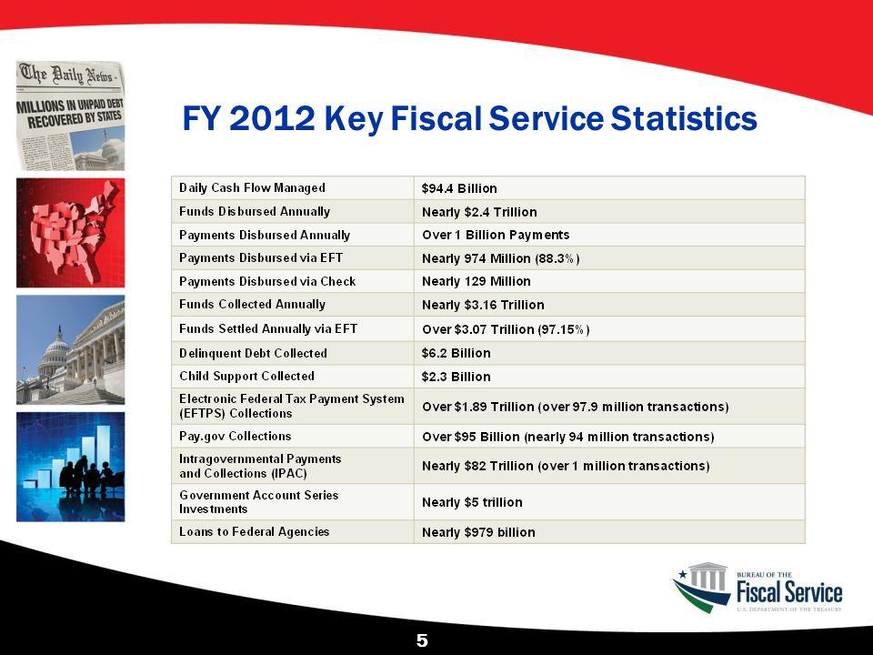 FY 2012 Key Fiscal Service Statistics 5